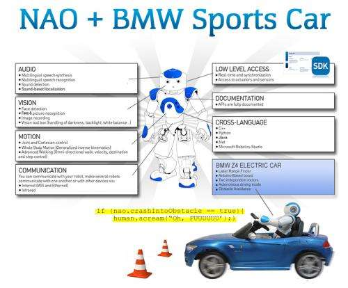 RobotsLAB offers tiny BMW Z4 for NAO robot to drive around (w/ Video)