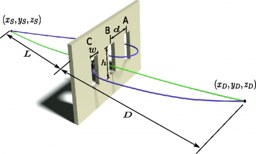 Superposition revisited: Proposed resolution of double-slit experiment paradox using Feynman path integral formalism