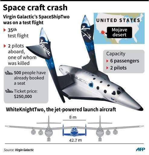 Space craft crash