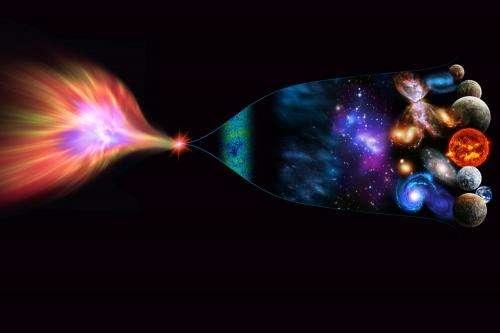 The Birth of Universe