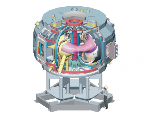 The development of fusion as a clean and abundant source of energy