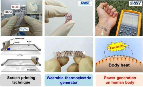 Thermoelectric generator on glass fabric for wearable electronic devices