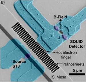 Tiny tool measures heat at the nanoscale