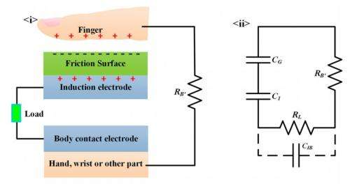 Generator uses the human body as an electrode to power portable electronics