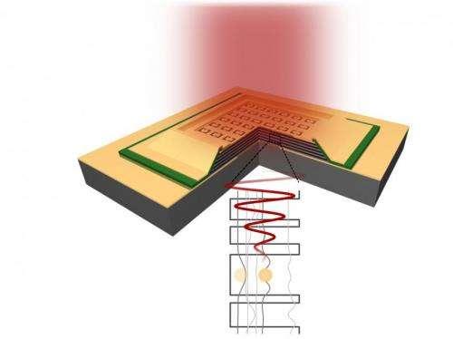 Ultra-thin light detectors