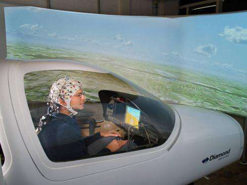 Using thoughts to control airplanes