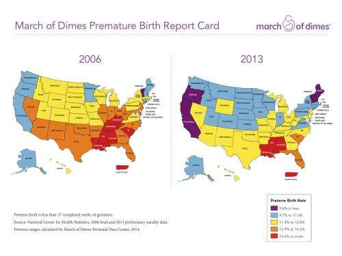 US preterm birth rate hits healthy people 2020 goal 7 years early