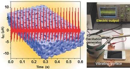 Vibration energy the secret to self-powered electronics