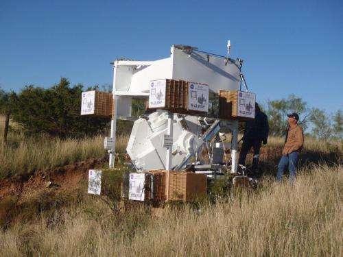 WASP gives NASA's planetary scientists new observation platform