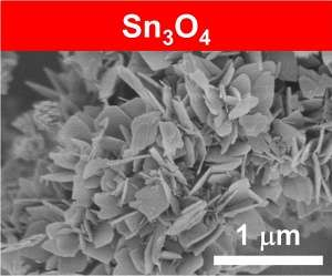Water-splitting photocatalyst that is abundant and inexpensive with low toxicity discovered