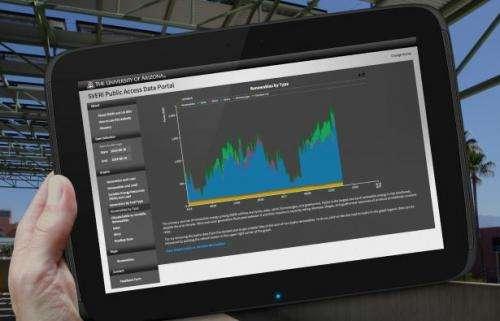 Website shines light on renewable energy resources