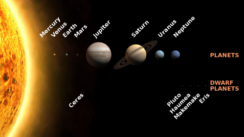 Where is Earth located in the galaxy?