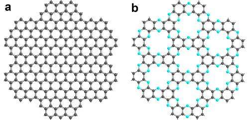 2D nitrogenated crystals new potential rival for graphene