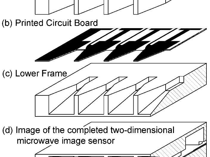 A 2-dimensional microwave camera has been developed