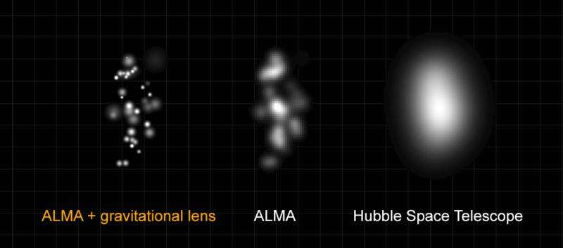 ALMA uses gravitational lens to image monstrous galaxy near the edge of the universe