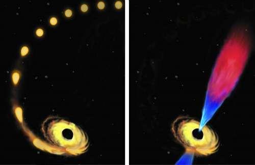 Cosmic jets light up black hole's snack