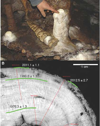 Deciphering clues to prehistoric climate changes locked in cave deposits