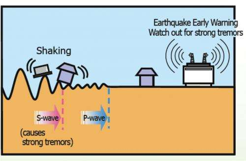 Earthquake early warning begins testing in Pacific Northwest