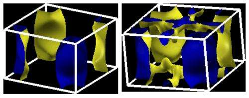 Evidence mounts for quantum criticality theory