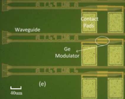 Imec demonstrates 50GHz Ge waveguide electro-absorption modulator