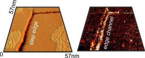 Important step towards quantum computing: Metals at atomic scale