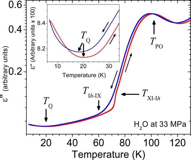 macroscopic quantum phenomena 2
