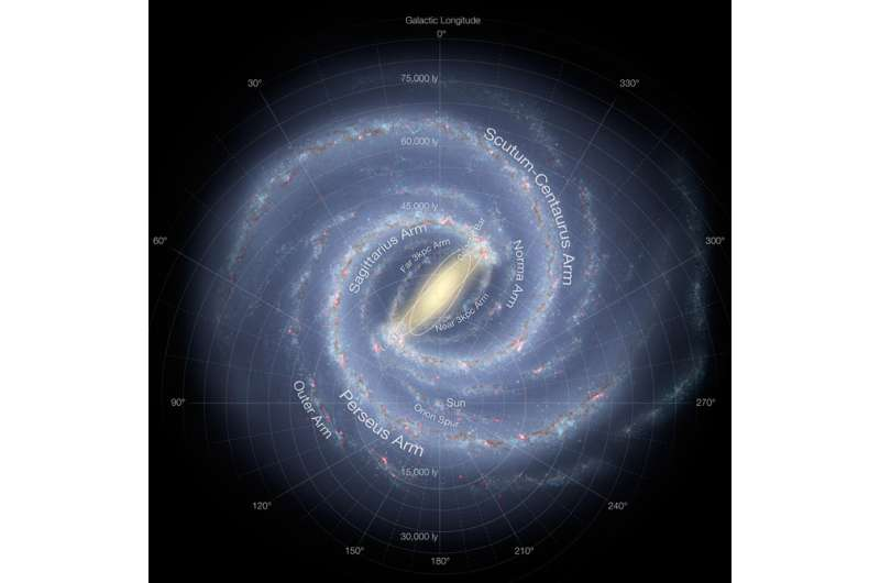 Move over Milky Way, elliptical galaxies are the most habitable in the cosmos