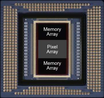 New video camera released featuring ultra-high-speed CMOS image sensor developed at tohoku university