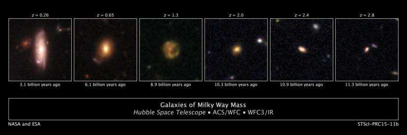 Our Sun came late to the Milky Way's star-birth party