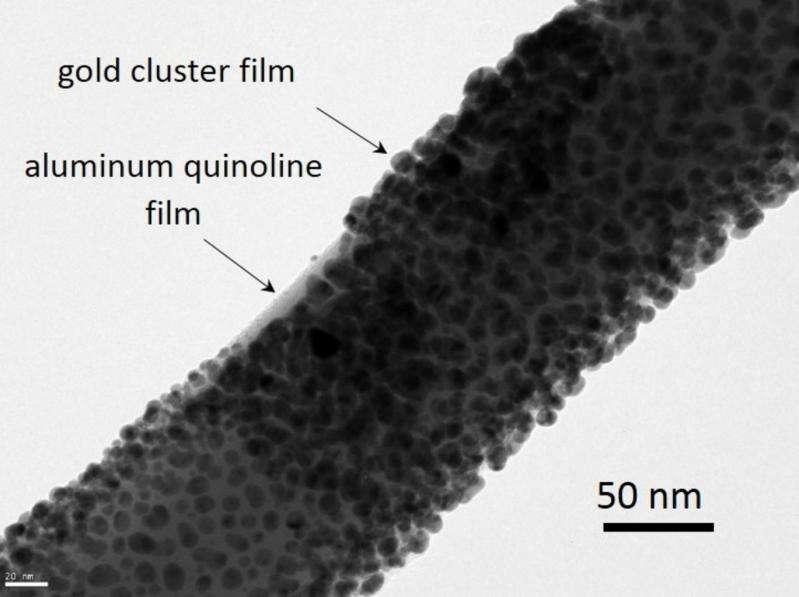 Plasmonics: revolutionizing light-based technologies via electron oscillations in metals