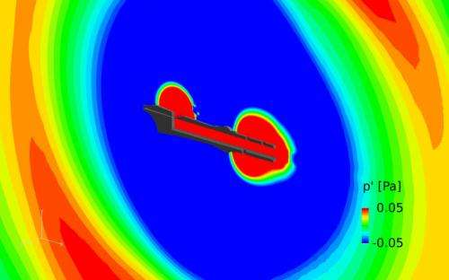 Supercomputer simulations explore how an air-reed instrument generates air flow and sound