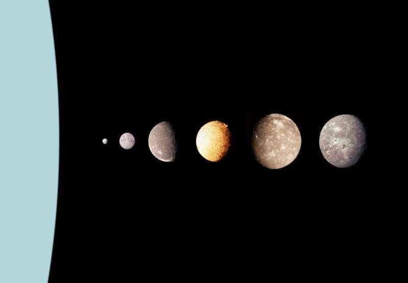 Uranus' moon Titania