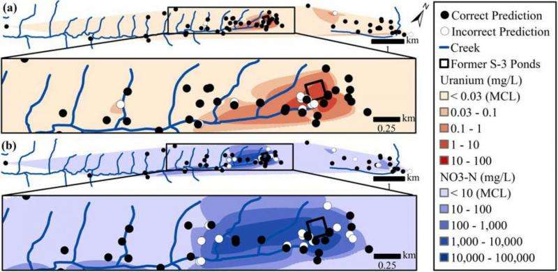 Using microbial communities to assess environmental contamination