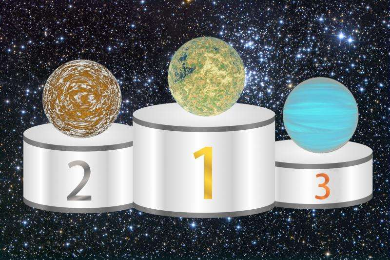 Astronomers devise 'habitability index' to guide future search