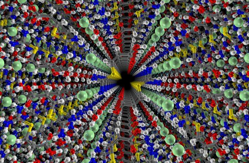 Researchers have used computers to tackle 1 of chemistry's greatest challenges