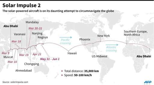 Graphic showing the journey of Solar Impulse 2