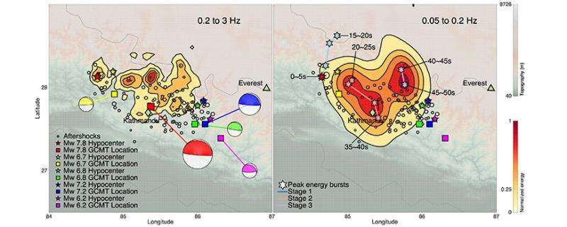 Researchers map out trajectory of April 2015 earthquake in Nepal