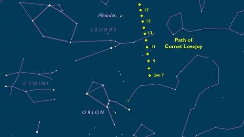 Comet Lovejoy glows brightest during mid-January