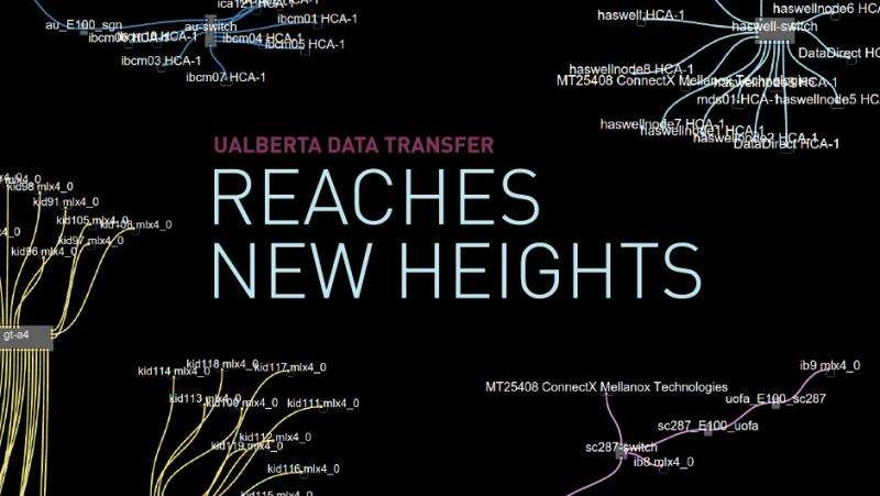 Data transfer reaches new heights at supercomputing conference
