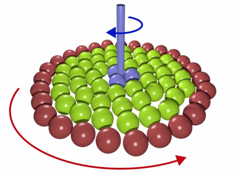 Developing a nanoscale 'clutch'