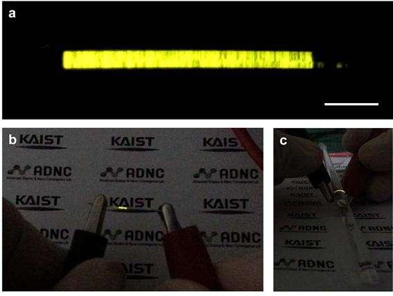 Fiber-like light emitting diodes for wearable displays