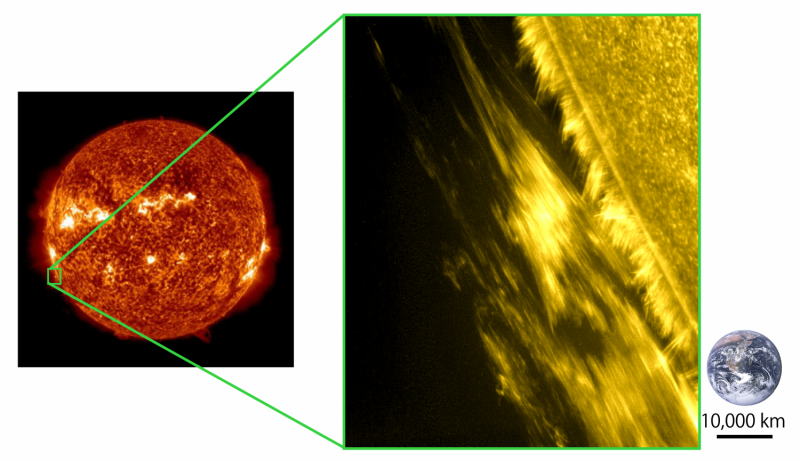 Hinode, IRIS, and ATERUI cooperate on 70 year old solar mystery