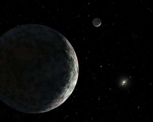 It looks like these are all the bright Kuiper belt objects we'll ever find
