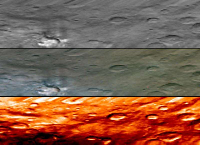 New names and insights at Ceres