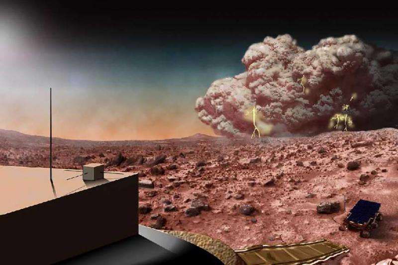 The fact and fiction of Martian dust storms