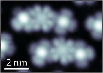 Visualizing interacting electrons in a molecule