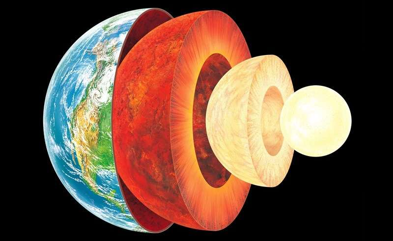 What is a terrestrial planet?