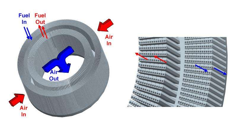 New technology could help high-performance aircraft turbine engines stay cool, perform better