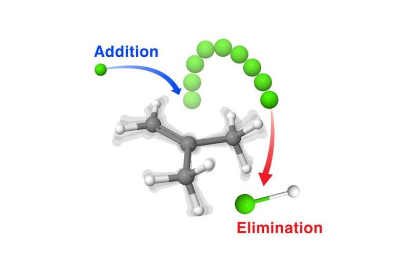 Study reveals peculiar mechanism of radical addition-elimination