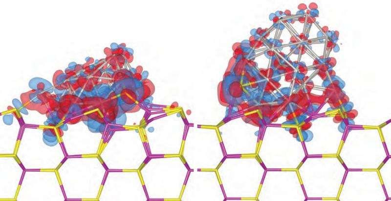 Shining a light on water-splitting reactions